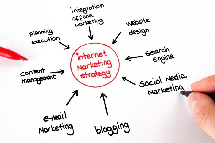 isource internet marketing